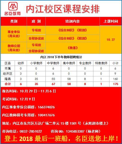 内江市2018下半年教师招聘公告汇总(图1)