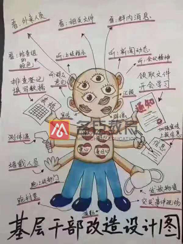 面试名师杜飞解析2020年9月20日四川省公务员(乡镇)面试真题(图1)